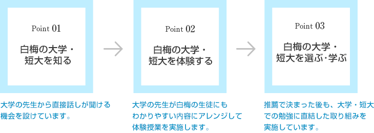 point01-03.png